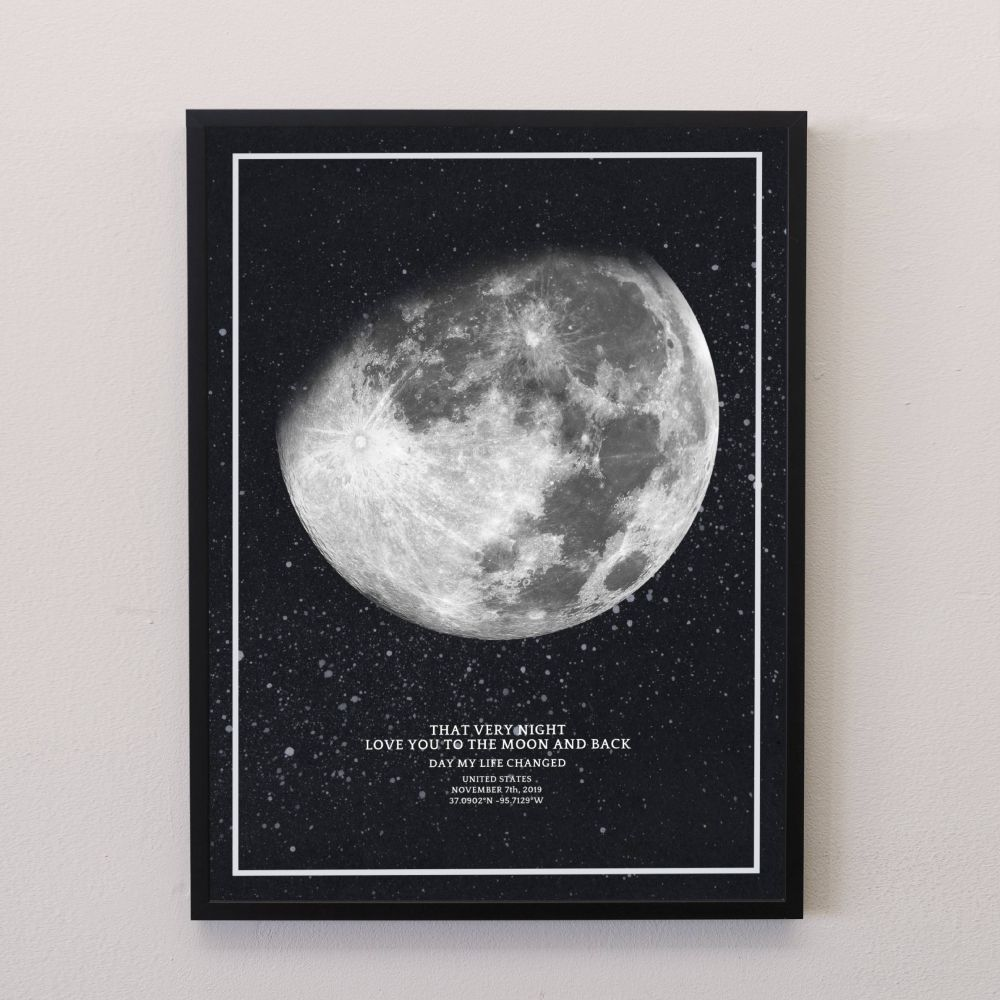 Choose a Moon print to symbolize the important events in your life
